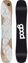 Goodboards Rotor 2020 - 158